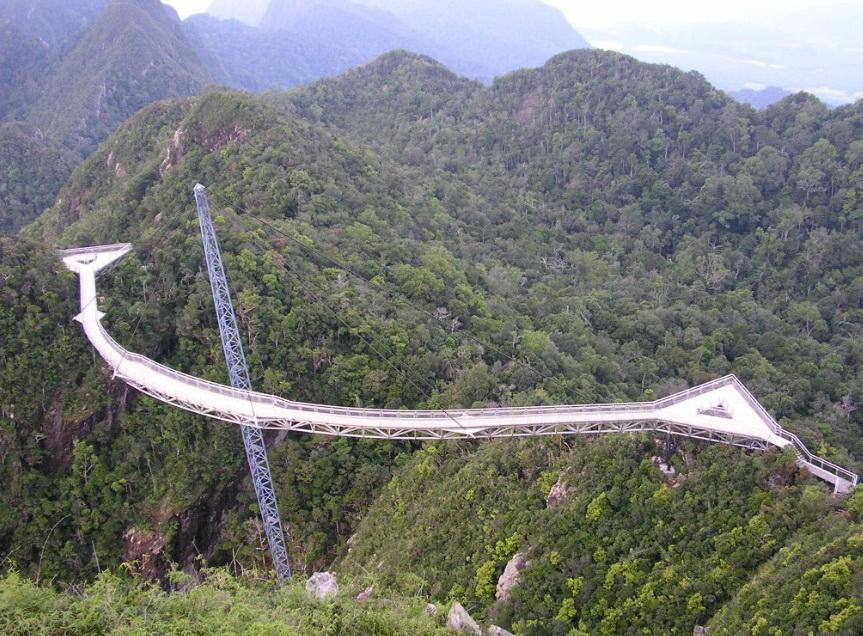 Пугающий мост.