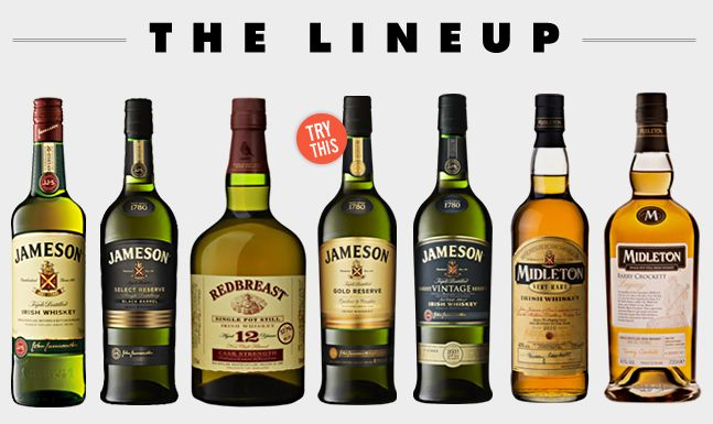 Мидлтон. Колыбель ирландского виски.
